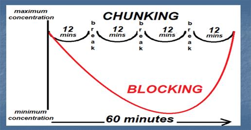 Chunking & blocking