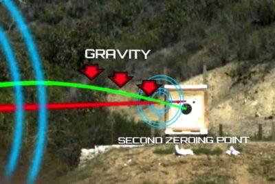 Firearm Science
