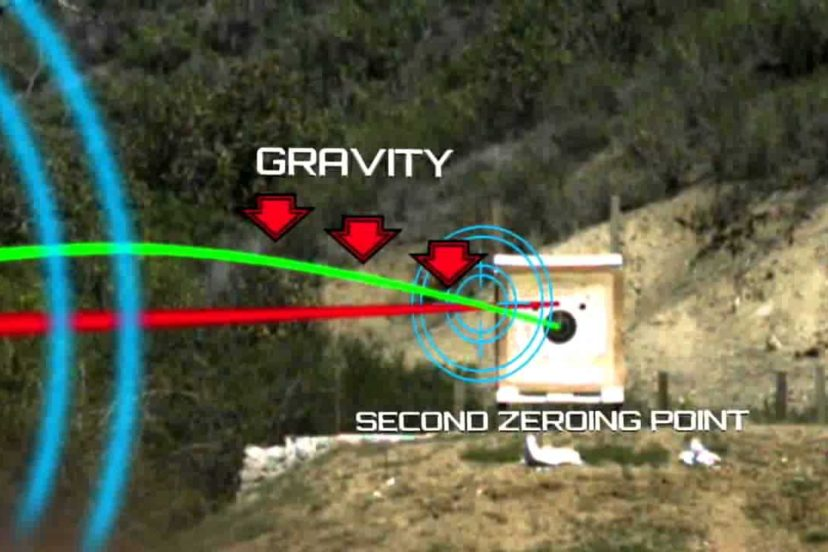 Firearm Science – Videos