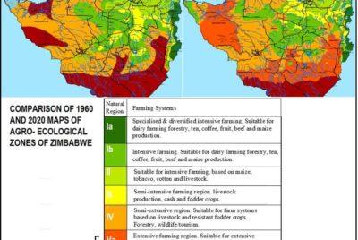 1960 Vs 2020 Agro-ecological Maps